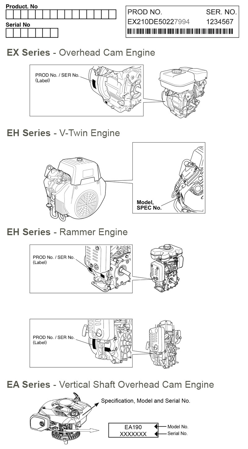 subaru-engine-label-locations