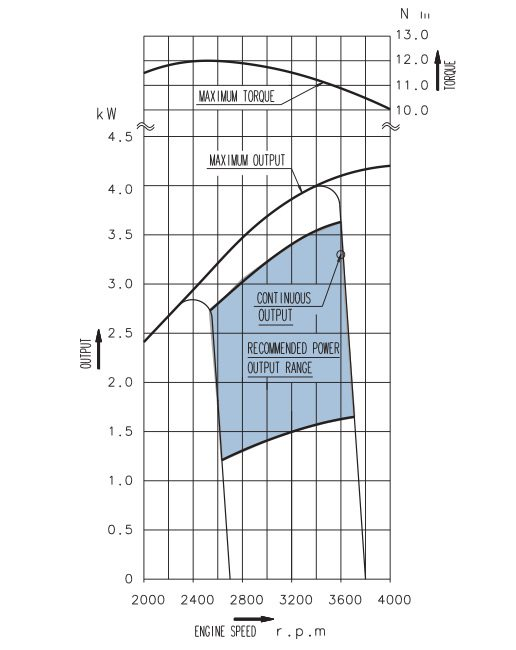 powercurve diagram mitsubishi engine 2001 3 0 mitsubishi engine diagram